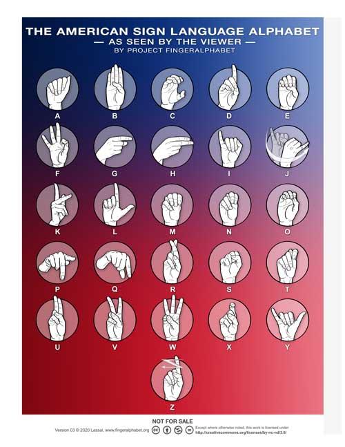 FingerAlphabet_Chart3