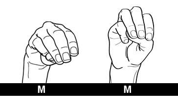 Varianten M DGS