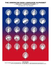 ASL Alphabet by Lassal for Project FingerAlphabet