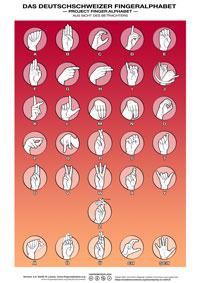 DSGS Fingeralphabet von Lassal für Project FingerAlphabet