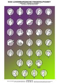 DGS Alphabet by Lassal for Project FingerAlphabet